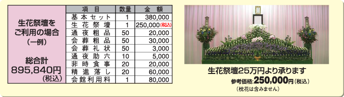 生花祭壇ご利用例